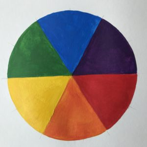 Basic Colour Wheel - When the Primary colours are mixed together, they make the Secondary colours.